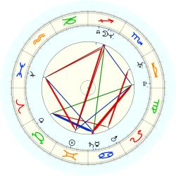 Johnny Taylor - natal chart (noon, no houses)