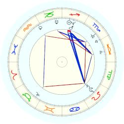 Shareef Abdur-Rahim - natal chart (noon, no houses)