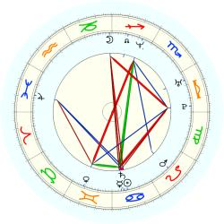 Jamie Feick - natal chart (noon, no houses)
