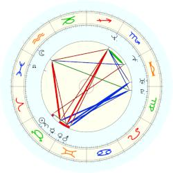 Andre Agassi - natal chart (noon, no houses)