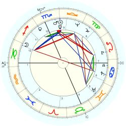 Barry Brown - natal chart (Placidus)