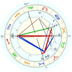 Mr. Kenneth - natal chart (Placidus)