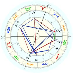 Paolo Camossi - natal chart (Placidus)