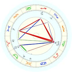 Suge Knight - natal chart (noon, no houses)