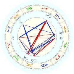 Tupac shakur date of birth in Australia