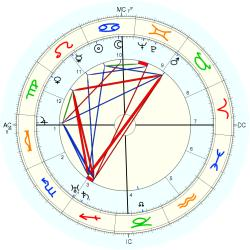 Accident: Misfortune 44511 - natal chart (Placidus)