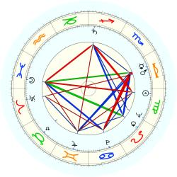 William Lurton - natal chart (noon, no houses)