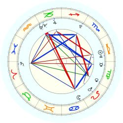 Missing Child 45831 - natal chart (noon, no houses)