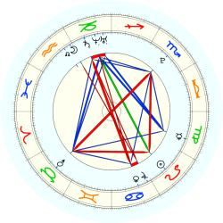 Missing Child 45835 - natal chart (noon, no houses)