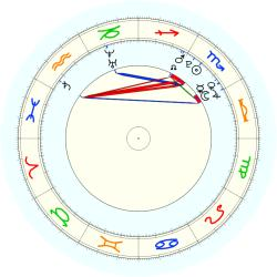 Missing Child 45844 - natal chart (noon, no houses)
