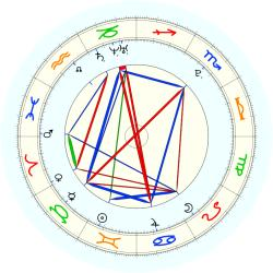 Missing Child 45866 - natal chart (noon, no houses)