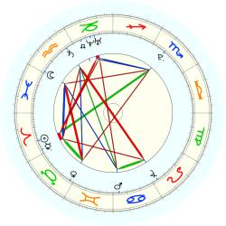 Missing Child 45933 - natal chart (noon, no houses)