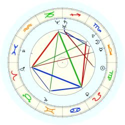 Missing Child 45940 - natal chart (noon, no houses)