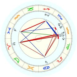 Missing Child 45947 - natal chart (noon, no houses)