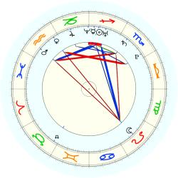 Missing Child 45986 - natal chart (noon, no houses)