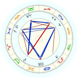 Missing Child 45989 - natal chart (noon, no houses)