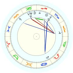 Missing Child 45992 - natal chart (noon, no houses)