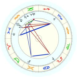 Missing Child 46009 - natal chart (noon, no houses)
