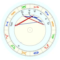 Missing Child 46025 - natal chart (noon, no houses)