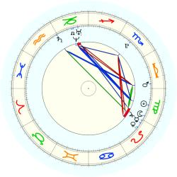 Missing Child 46078 - natal chart (noon, no houses)