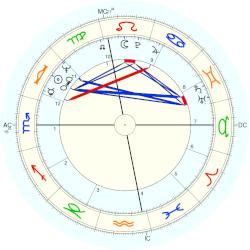 Laurence Foley - natal chart (Placidus)