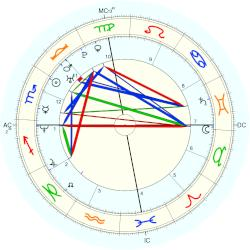 Scott Peterson - natal chart (Placidus)