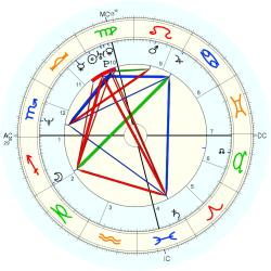 David Bromley - natal chart (Placidus)