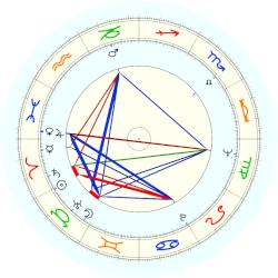 Helen Prejean - natal chart (noon, no houses)