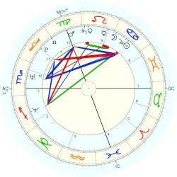 mowry twins horoscope for birth date 6 july 1978 born in