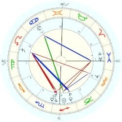 William Dylan O'Hurley - natal chart (Placidus)