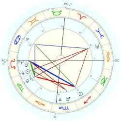 Denton Arthur Cooley - natal chart (Placidus)