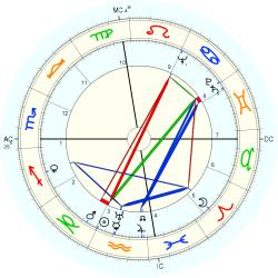 William Sefton - natal chart (Placidus)