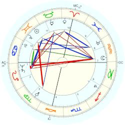 William Woodrow Wisman - natal chart (Placidus)