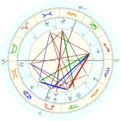 Curtis William Tarr - natal chart (Placidus)
