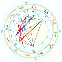 Thomas William Monk - natal chart (Placidus)