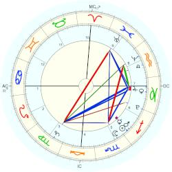 Terrorist Attacks Mumbai - natal chart (Placidus)
