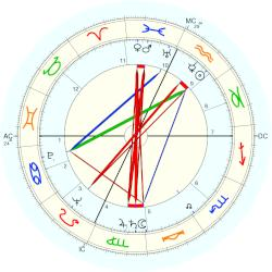 Donna Reed - natal chart (Placidus)