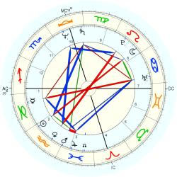 Chesley Sullenberger - natal chart (Placidus)
