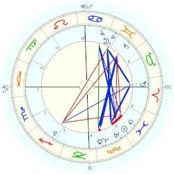 Prince Michael Ii Jackson Natal Chart Placidus
