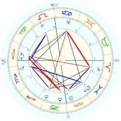 Michael (1952) Jones - natal chart (Placidus)