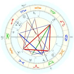Jacob Anthony Saydeh - natal chart (Placidus)