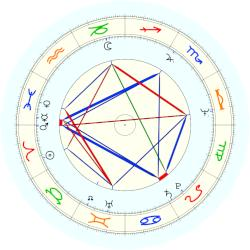 Tom Clancy - natal chart (noon, no houses)