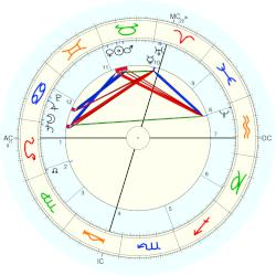 Nature: Earthquake Remiremont - natal chart (Placidus)