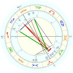 Kitty Crowther - natal chart (Placidus)