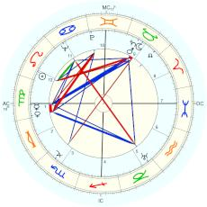 Nation: China 1907: Revolution conj. Jup-Nep : Mars conj. Saturn before Revolution 10.10.1911 - natal chart (Placidus)