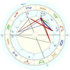 Nation: China 1907: Revolution conj. Jup-Nep : China, foundation - natal chart (Placidus)