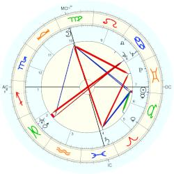Nation: China 1907: Revolution conj. Jup-Nep - natal chart (Placidus)