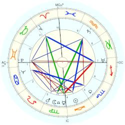 Jose Diez Canseco Pereyra - natal chart (Placidus)