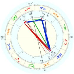 khlo233 kardashian horoscope for birth date 27 june 1984