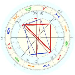 Jacob Tullin Thams - natal chart (Placidus)